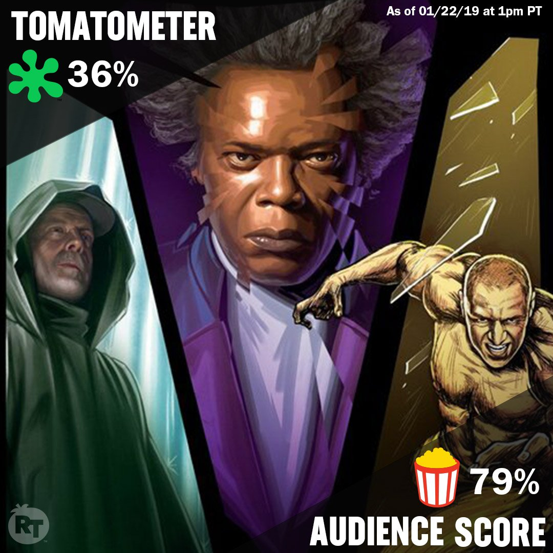 Who do you agree with when it comes to #GlassMovie - the #Tomatometer or the Audience Score?