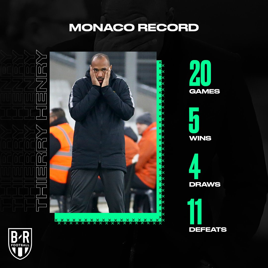 Things aren't going well for Thierry Henry at Monaco 👀