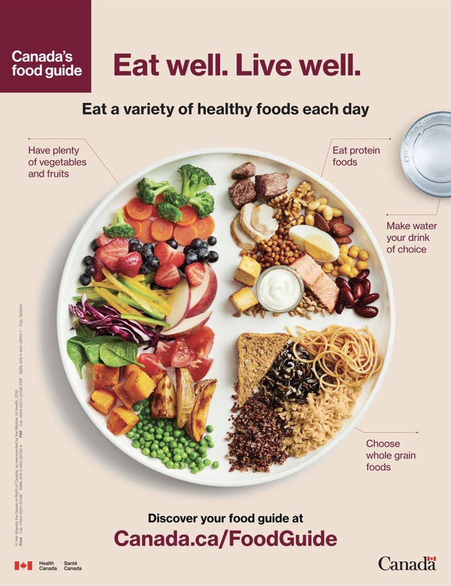 Dr Food Profdavidhughes Twitter