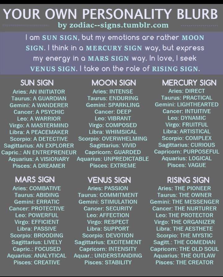 astrologymeme hashtag on Twitter