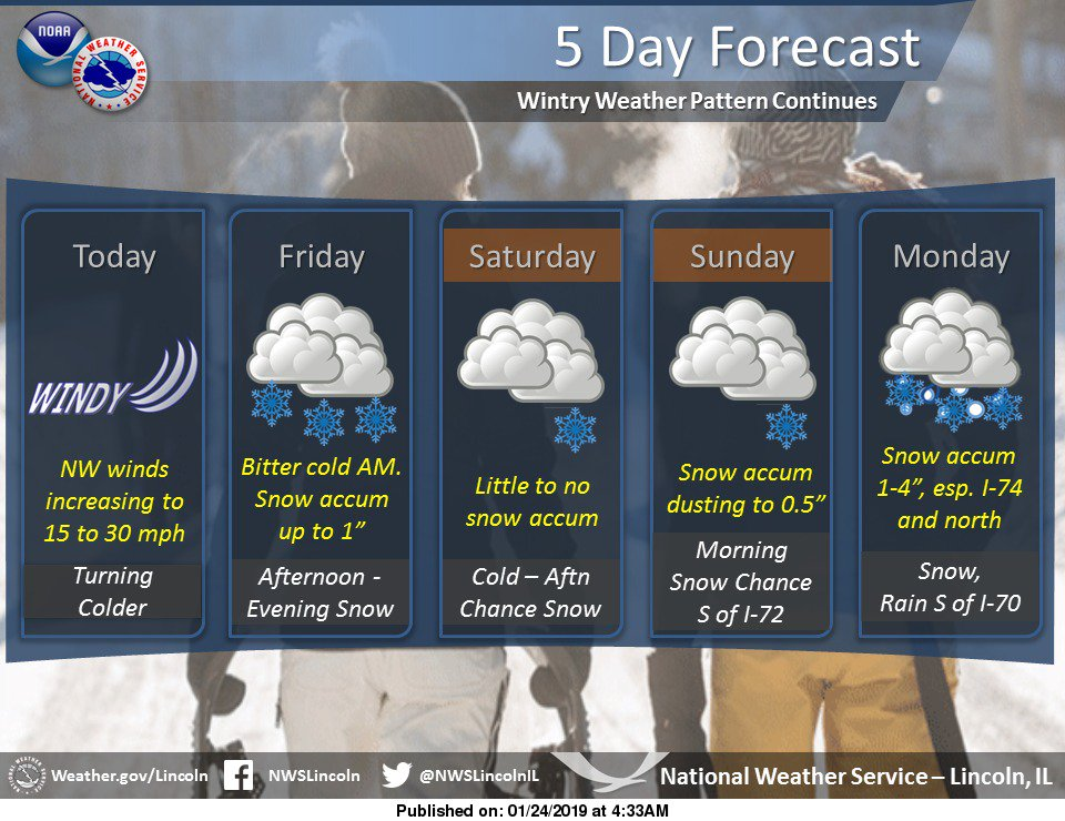 Nws Lincoln Il On Twitter Wintry Weather During The Next 5 Days