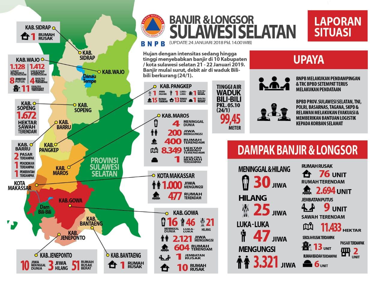 Infografis penanganan banjir dan longsor Sulawesi Selatan