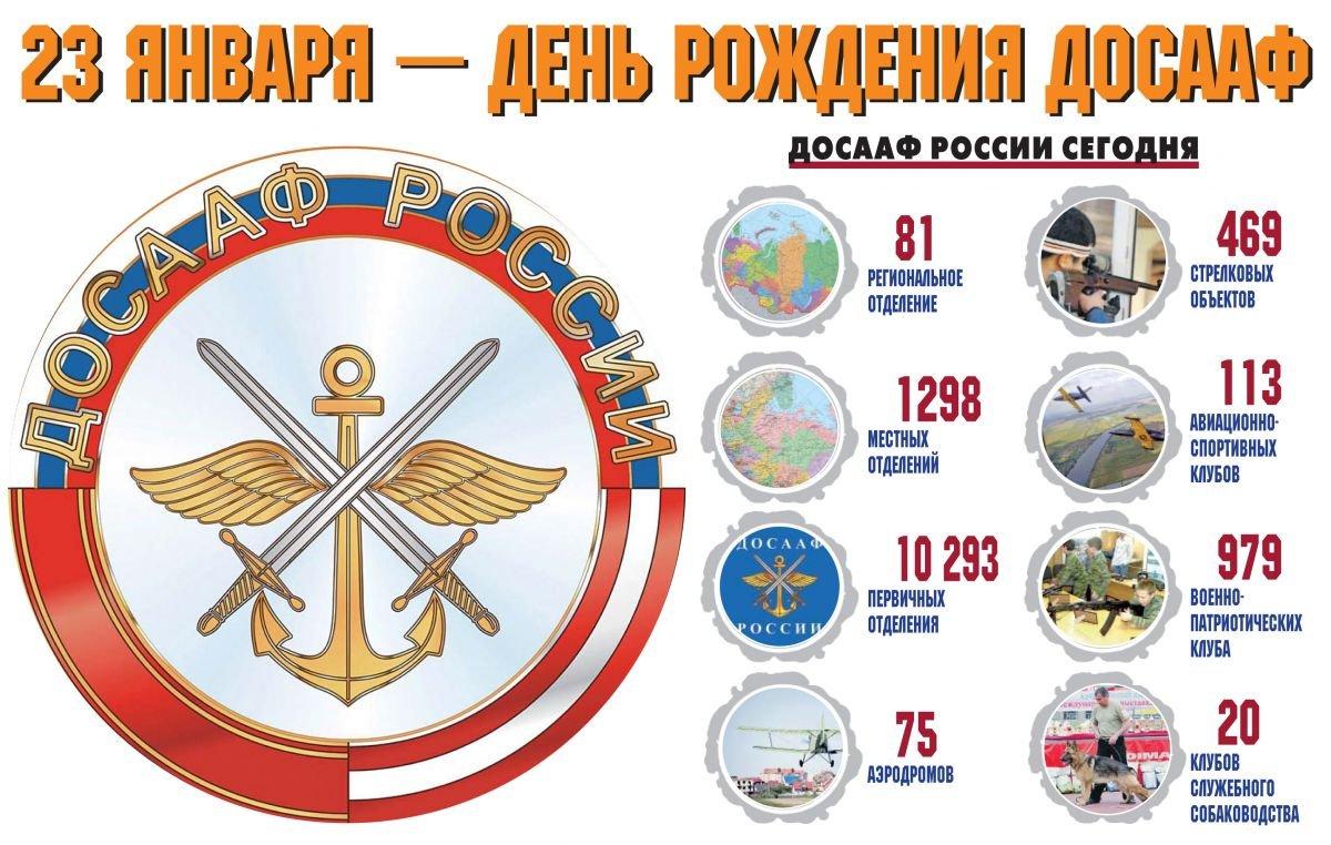 Энергетику, открытки досааф россии