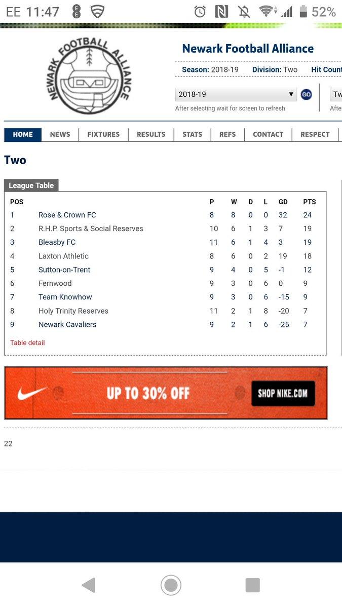 Laxton Athletic FC LaxtonFc