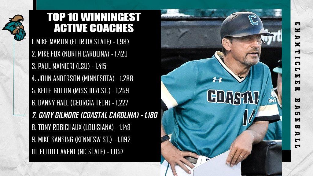 Coastal Baseball on Twitter: