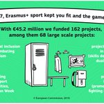 Image for the Tweet beginning: According to the latest #ErasmusPlus