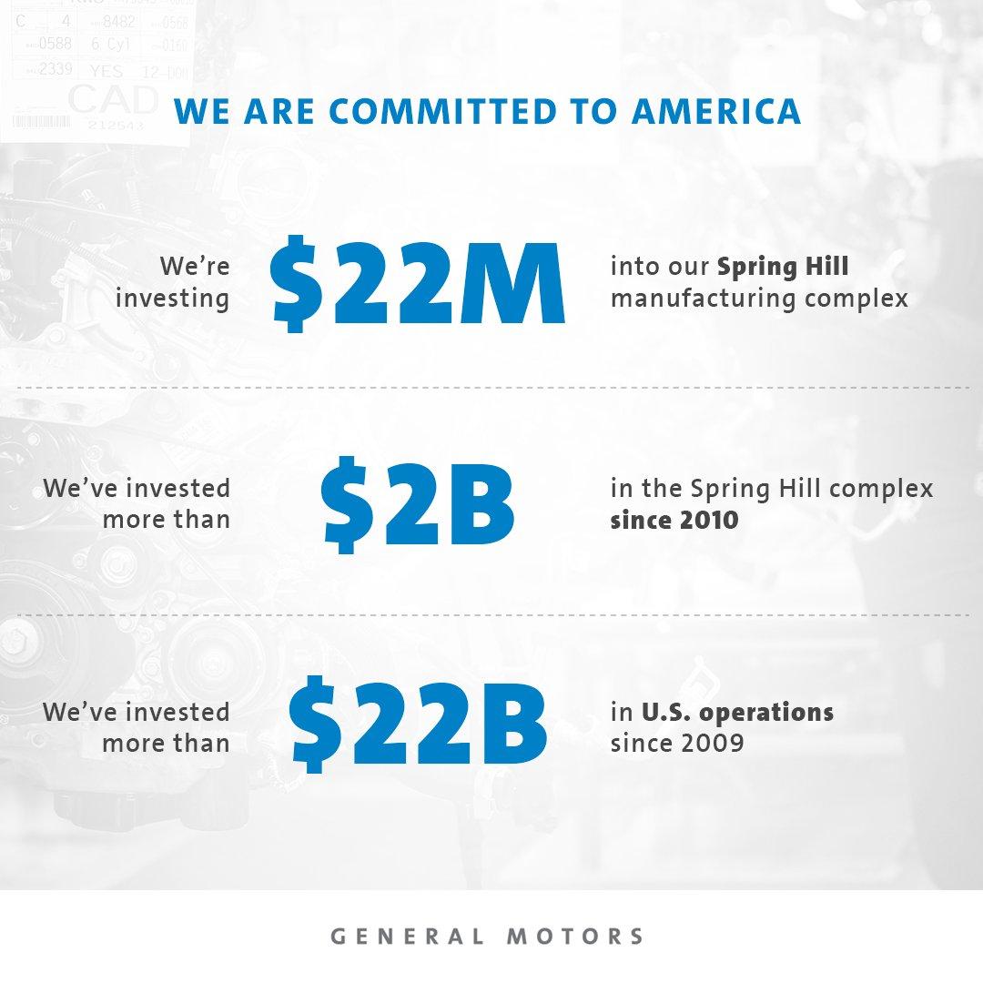 General Motors Gm Twitter