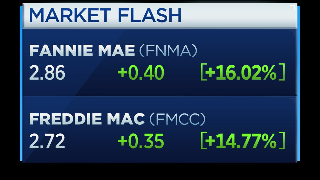 CNBC Now on Twitter: