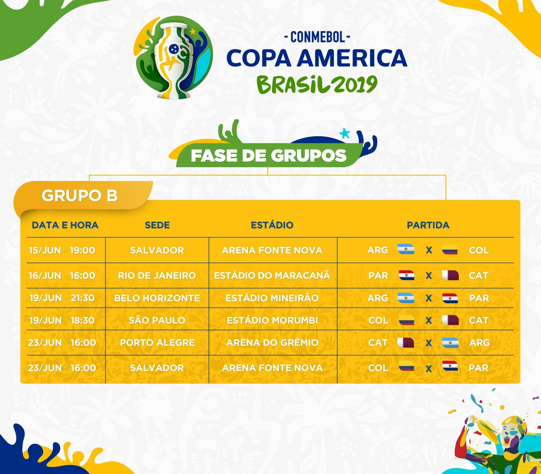 Calendario Copa.Calendario De La Copa America Piramide Invertida