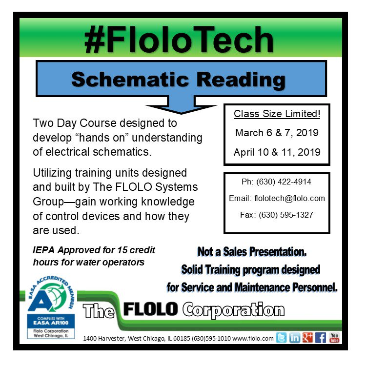 Marvelous The Flolo Corp On Twitter Develop A Hands On Understanding Of Wiring Database Gramgelartorg