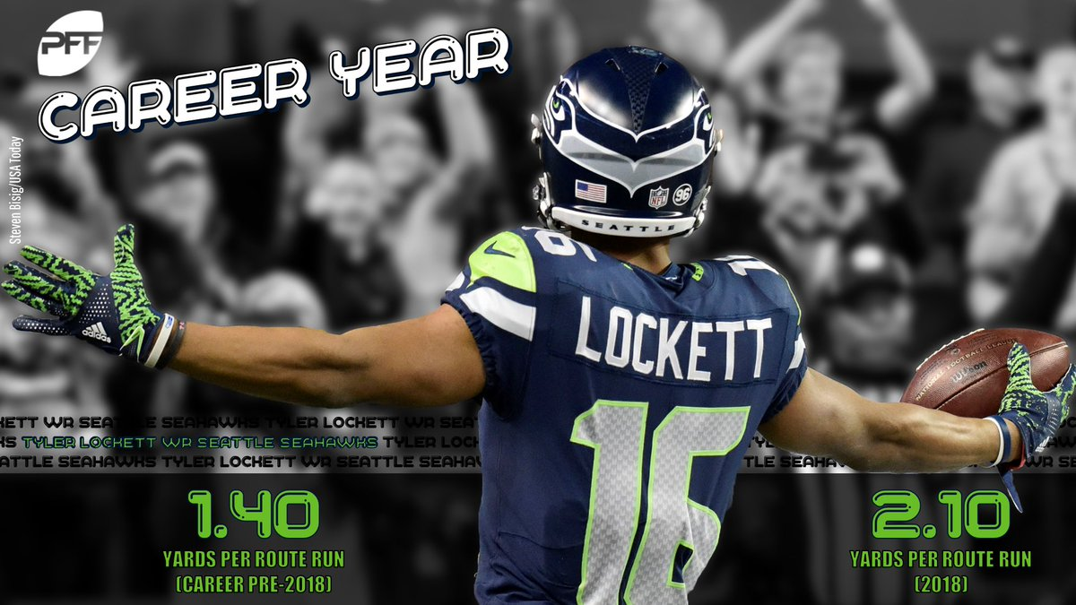 Pff Fantasy Football On Twitter Tyler Lockett Kept The