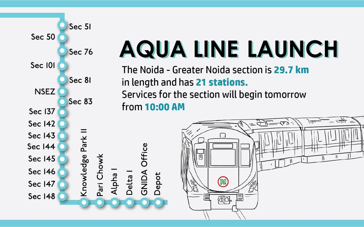 Image result for delhi metro aqua line