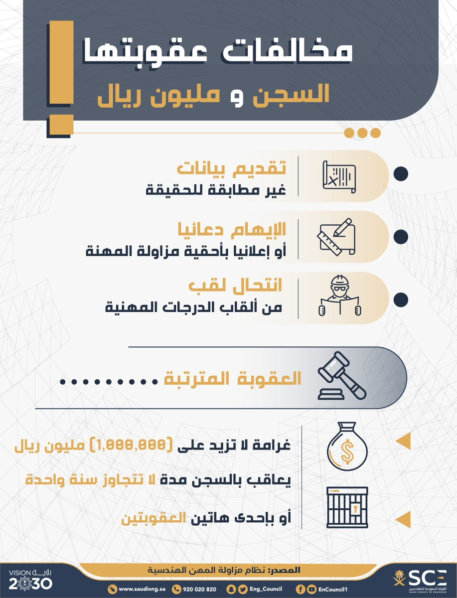 الهيئة السعودية للمهندسين No Twitter السجن وغرامة المليون تترصد لمرتكبي هذه المخالفات نظام مزاولة المهن الهندسية مزاولة