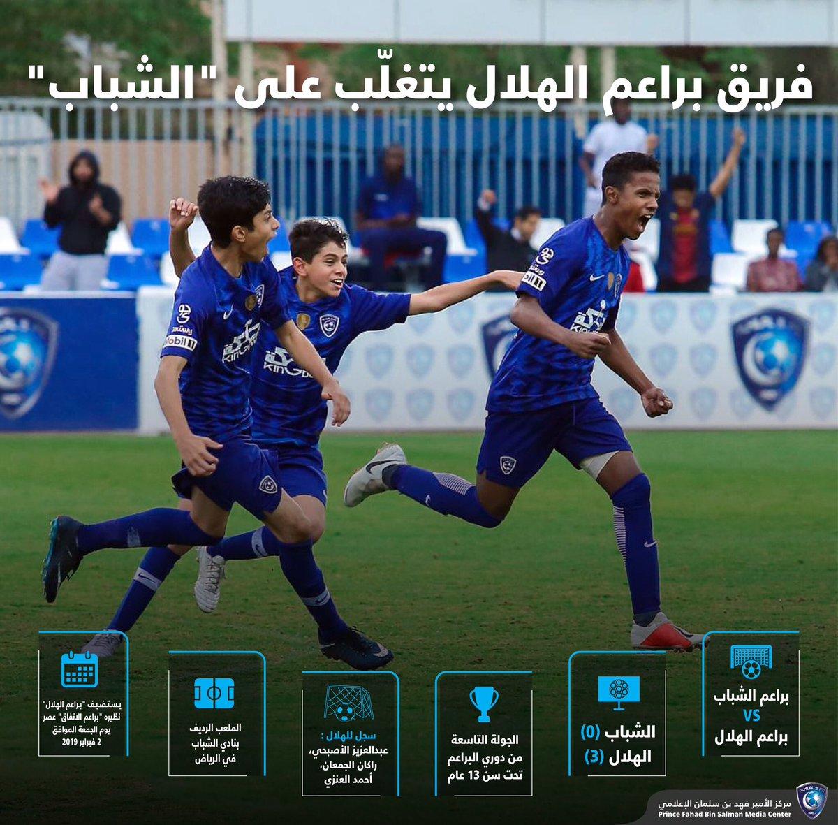 Twitter पर نادي الهلال السعودي: ⚽ براعم الهلال لكرة القدم يكسبون نظيرهم الشباببثلاثية انفوجرافيك_الهلال…