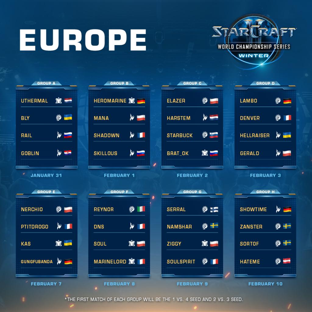 2019 WCS Winter EU