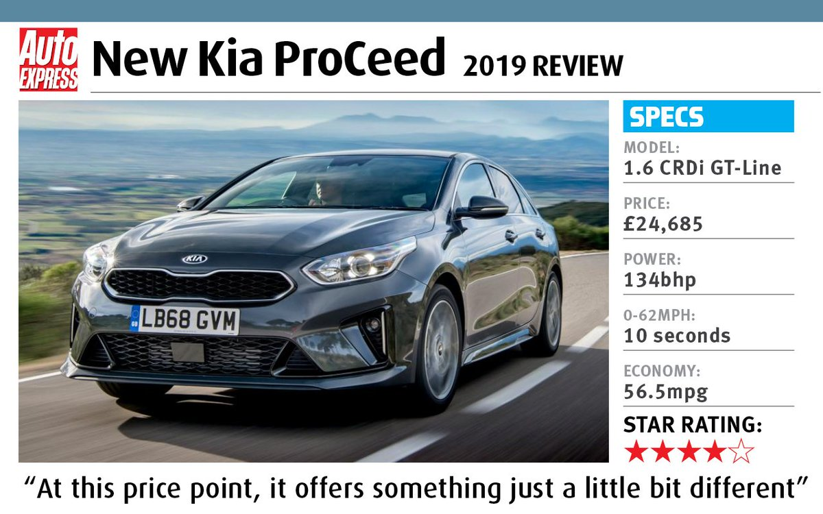 Auto Express Kia >> Auto Express On Twitter Review The Kia Proceed Has Morphed Into