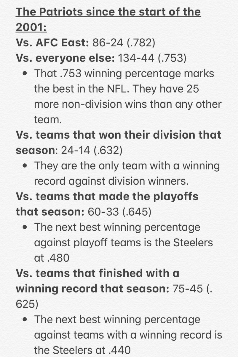 Perspective on the Patriots and the idea that playing in the AFC East has fueled their success.
