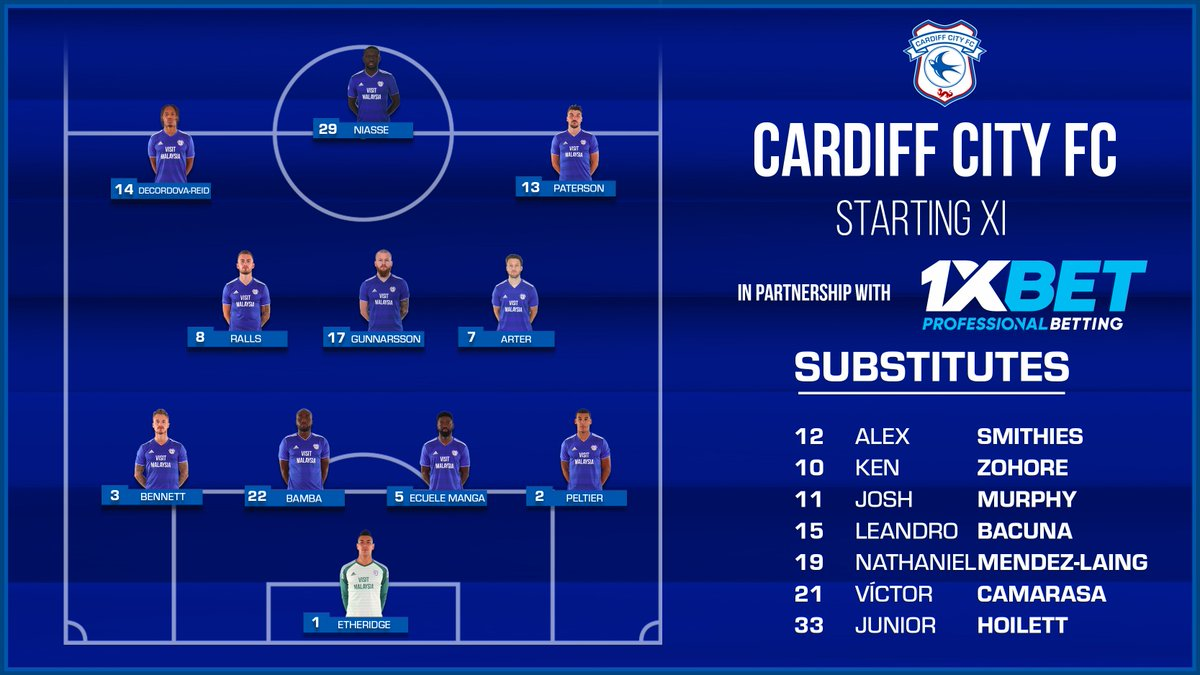 #SOUCAR | #CardiffCity team news!  Brought to you by @1xbet_Eng...  #CityAsOne