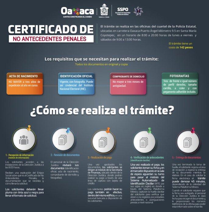 Pabic Goboax On Twitter Certificados De No Antecedentes