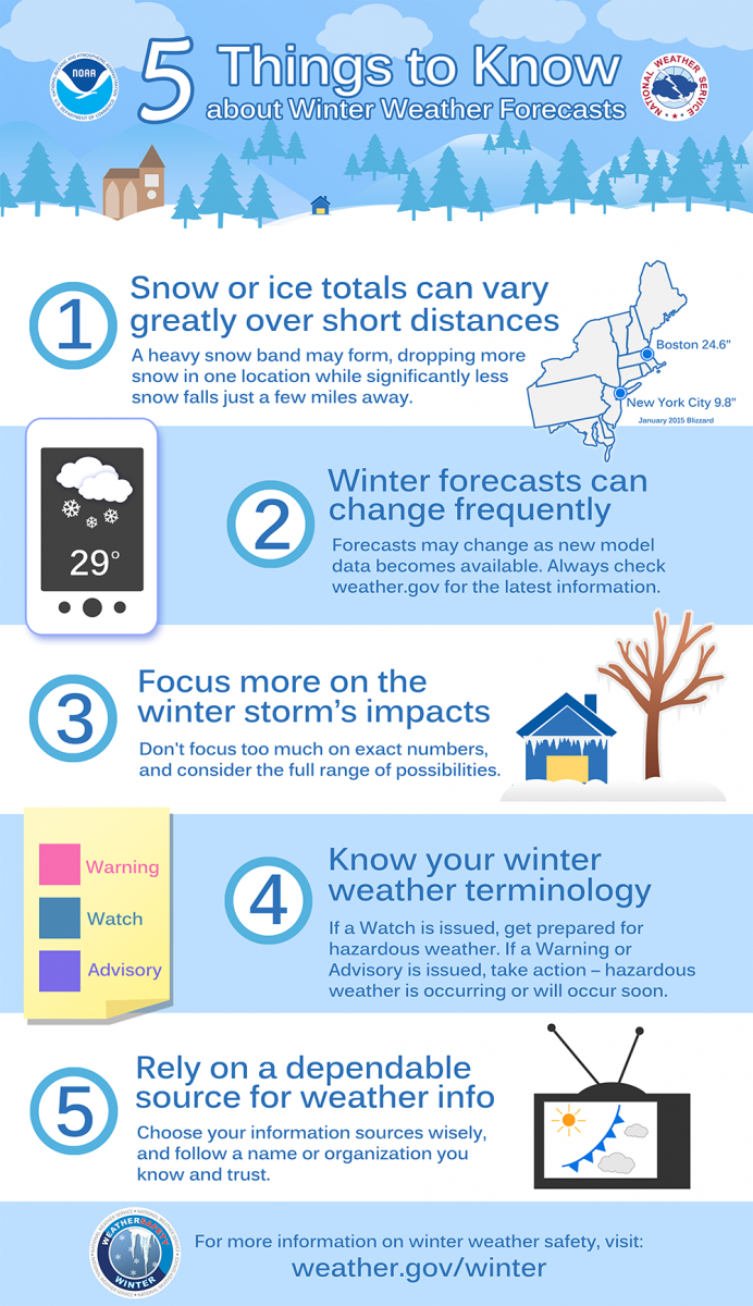 ec0828f820a9a For number 1 - although the graphic shows the northeast, this is very true  here. Snow totals will vary considerably over just a few miles.