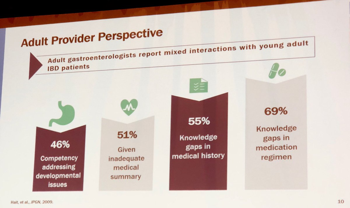 Is your young #IBD patient ready to transition from pediatric to adult GI care? Looks like we could do a better job in communicating/educating our patients #CCCongress