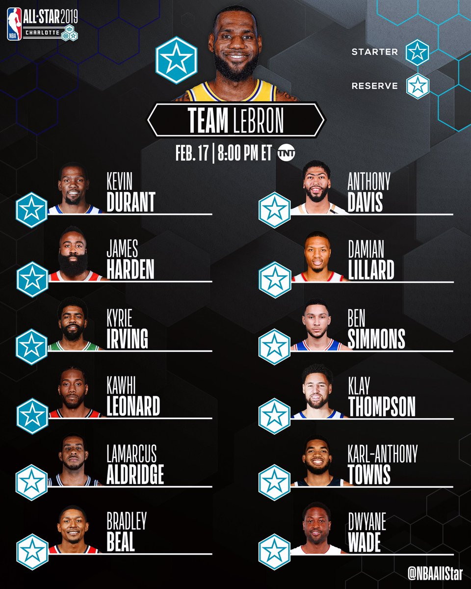 Nba Schedule 2020.2020 Nba All Star On Twitter Teamlebron As Drafted By
