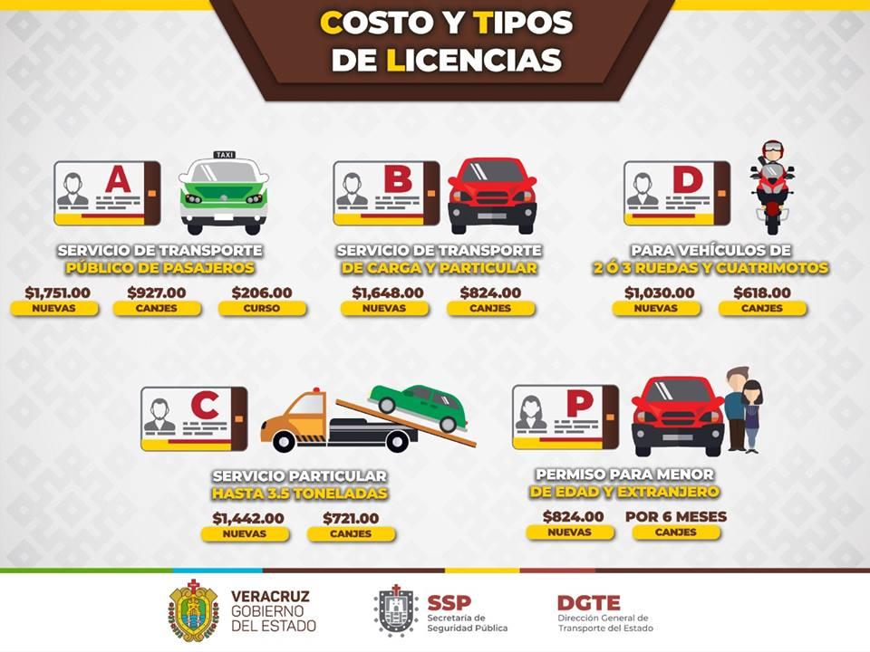Transporte Veracruz على تويتر Aún No Cuentas Con Licencia