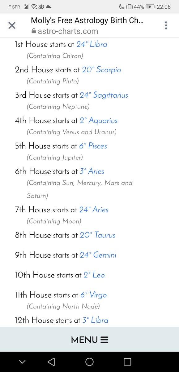 Venus In 10th House Scorpio