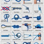 Image for the Tweet beginning: Boating Knots - The selection