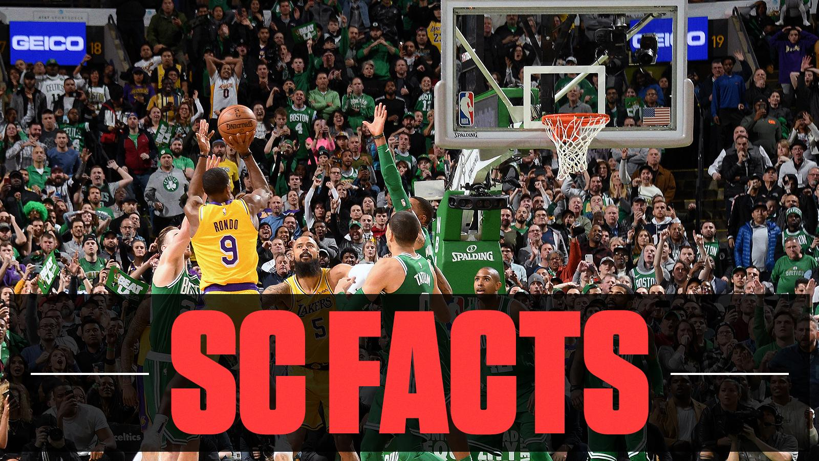 Rajon Rondo made his 1st career buzzer-beater tonight. #SCFacts https://t.co/Qe99q8heFQ