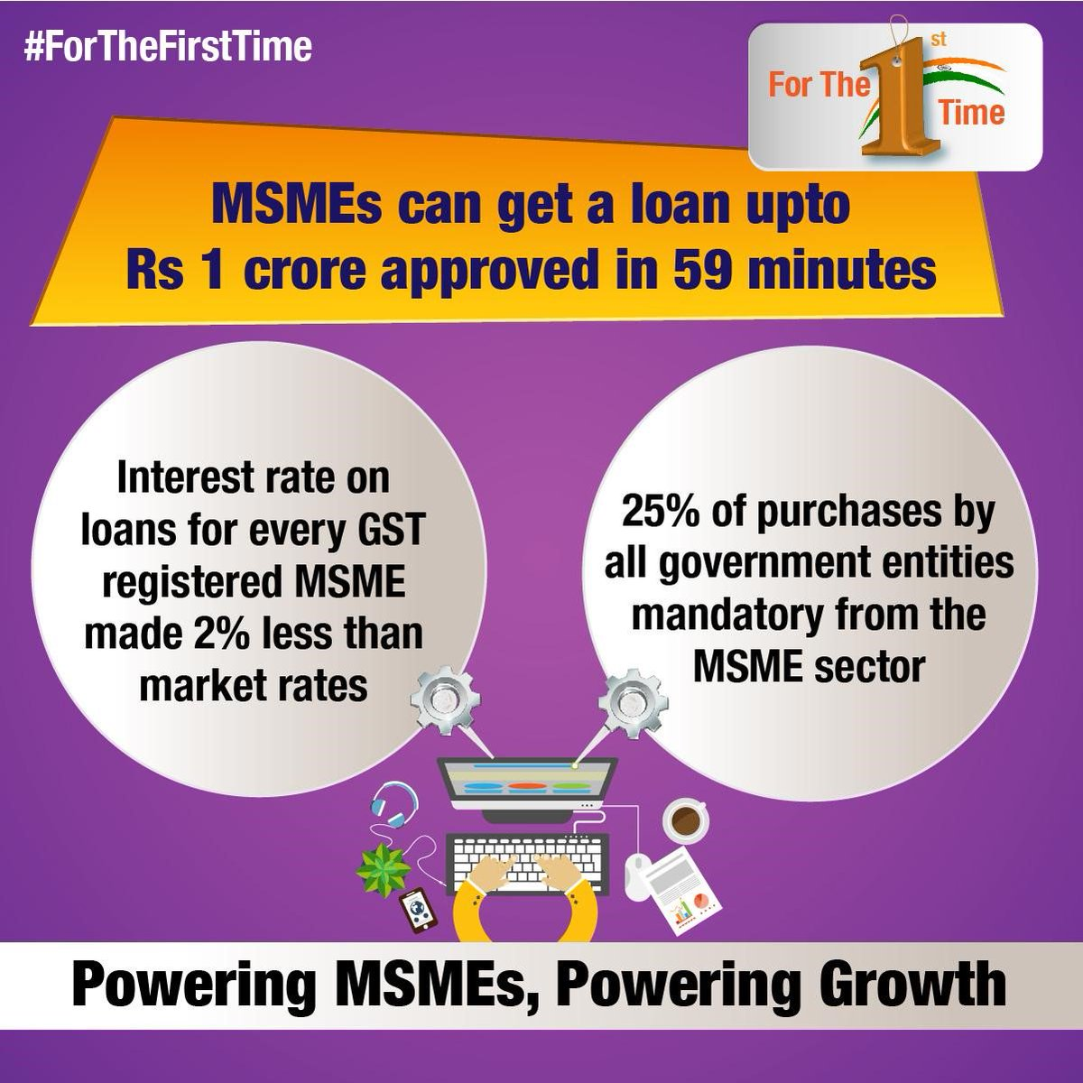 #ForTheFirstTime MSMEs can get a loan up to Rs. 1 crore approved in 59 minutes.