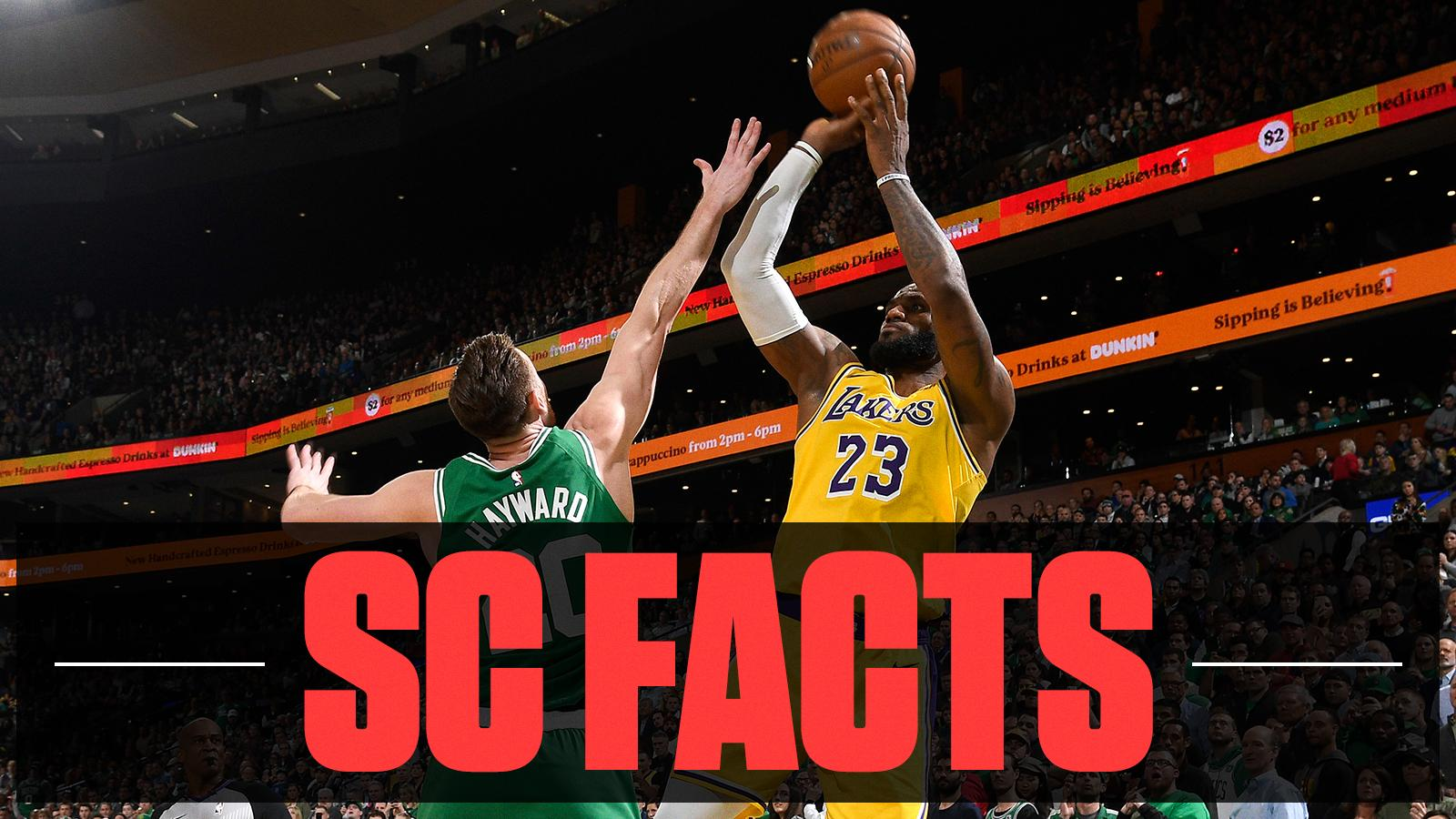 The Lakers hit a franchise record 20 3-pointers in their 129-128 win against the Celtics last night. #SCFacts https://t.co/dU5CQuhB1q