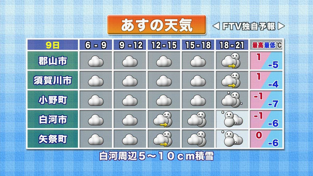 の 明日 の 天気 白河