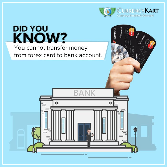 Some Interesting Fact About Forex Card You Can Not Transfer Money From To A Bank Account Currencykart Moneyexchange Currencyexchange