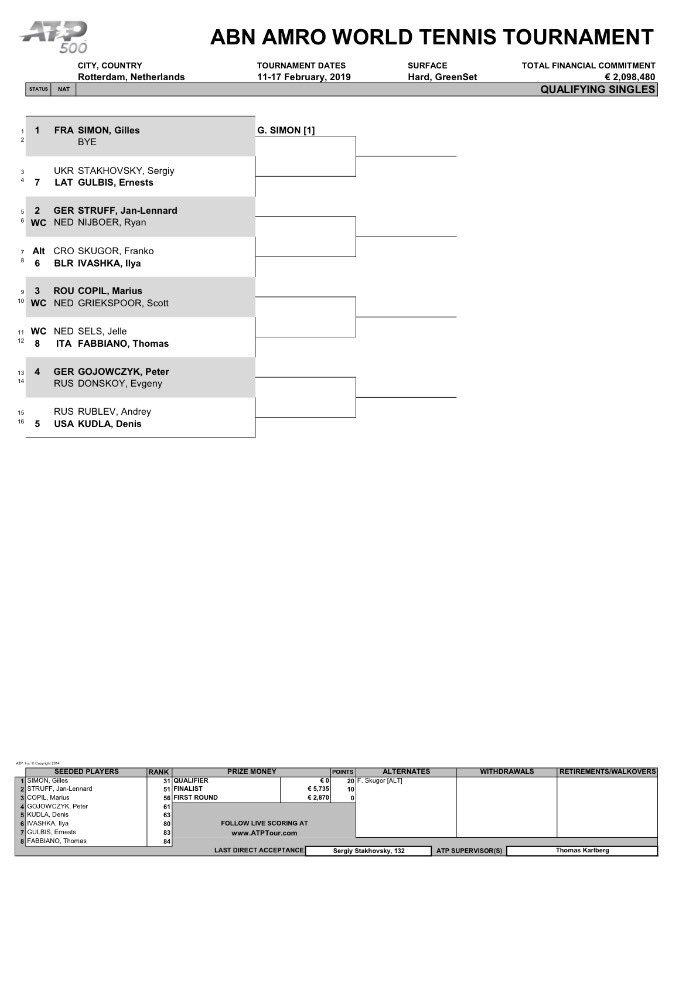Rotterdam 2019 - ATP 500 Dy6CqgdWkAImuz6