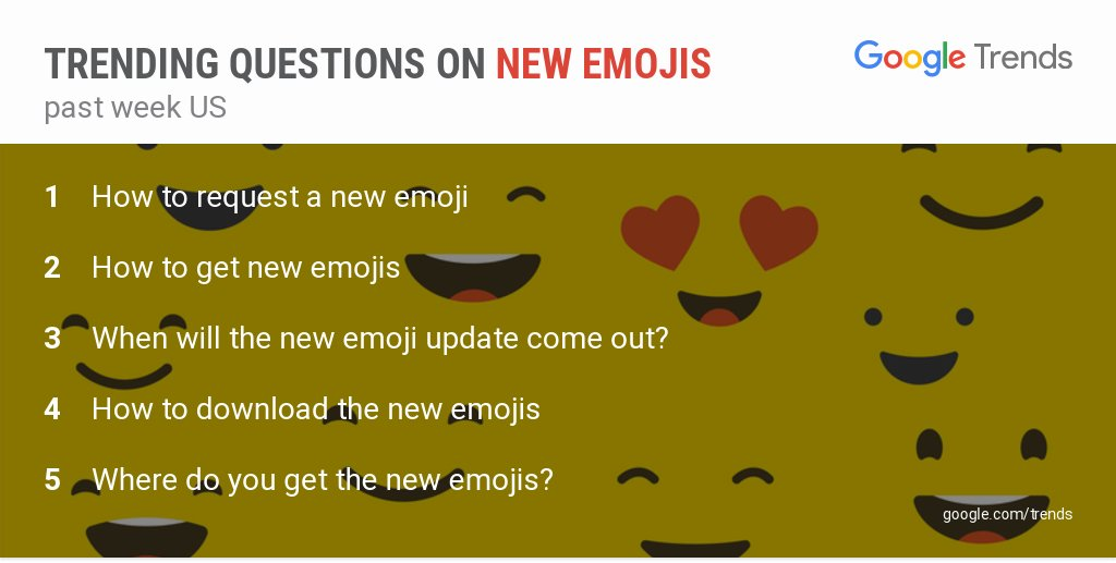'When will the new emoji update come out?' and more trending questions on #NewEmojis