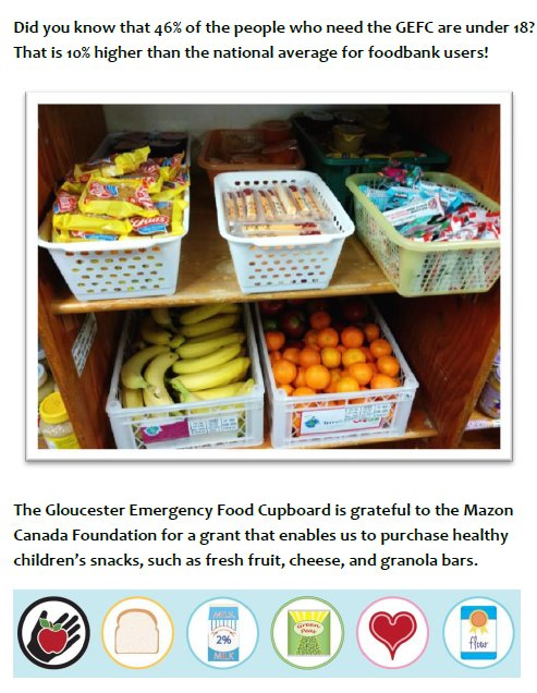 Gloucester Food Cpb On Twitter Thank You At Mazoncanada For