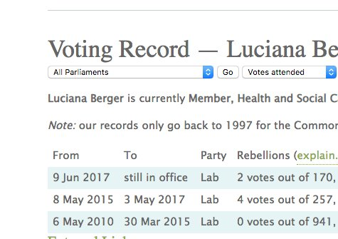 lucianaberger hashtag on Twitter