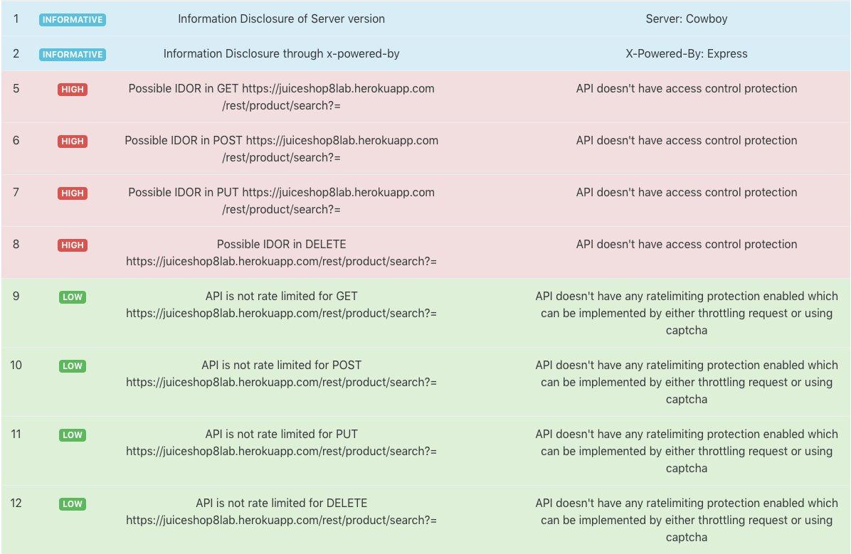Agile Security (@agile_security)   Twitter