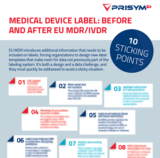 Download this infographic to quickly see the differences between a #medicaldevice #label before and after #EUMDR.   https://tinyurl.com/ycpbcb4m