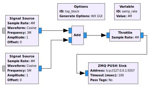 ZMQ tagged Tweets and Download Twitter MP4 Videos | Twitur