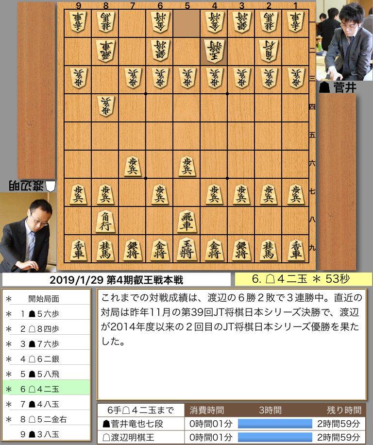 ▲菅井竜也七段 vs △渡辺明棋王