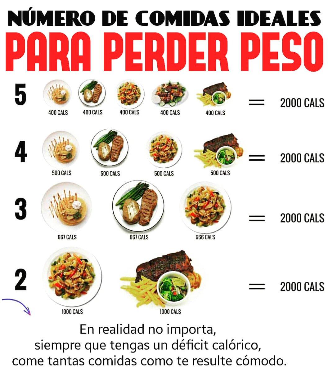 Bajar de peso con 5 comidas al dia