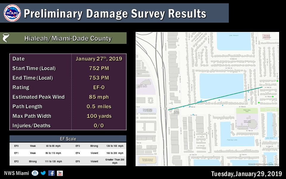 Here's a quick summary graphic of Sunday (January 27th) evening's #tornado in #Hialeah. #flwx #SoFla