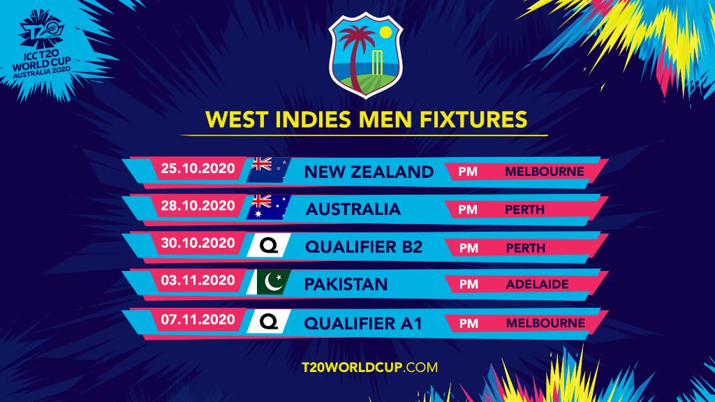 Next T20 World Cup 2020.T20 World Cup On Twitter Will Windiescricket And