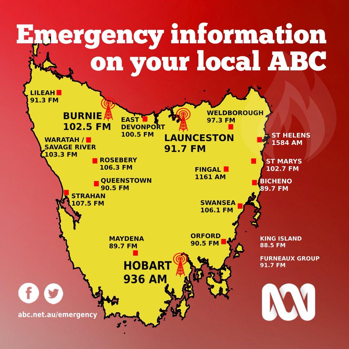 ABC Hobart a Twitter: