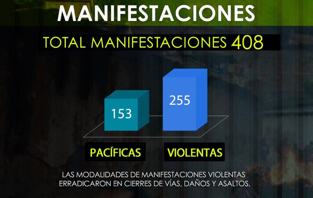 Maduro: Si algo me pasa, ¡retomen el poder y hagan una revolución más radical! - Página 4 DyGqIIPWwAAqfFS