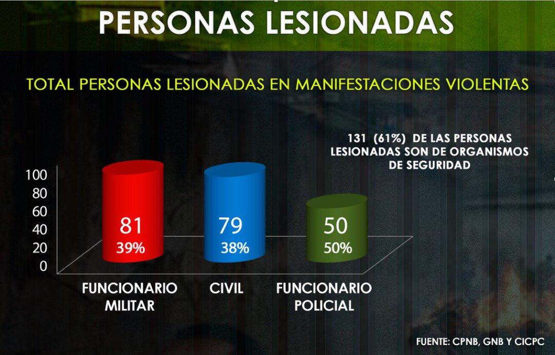 Maduro: Si algo me pasa, ¡retomen el poder y hagan una revolución más radical! - Página 4 DyGqIIQXQAAaKEZ