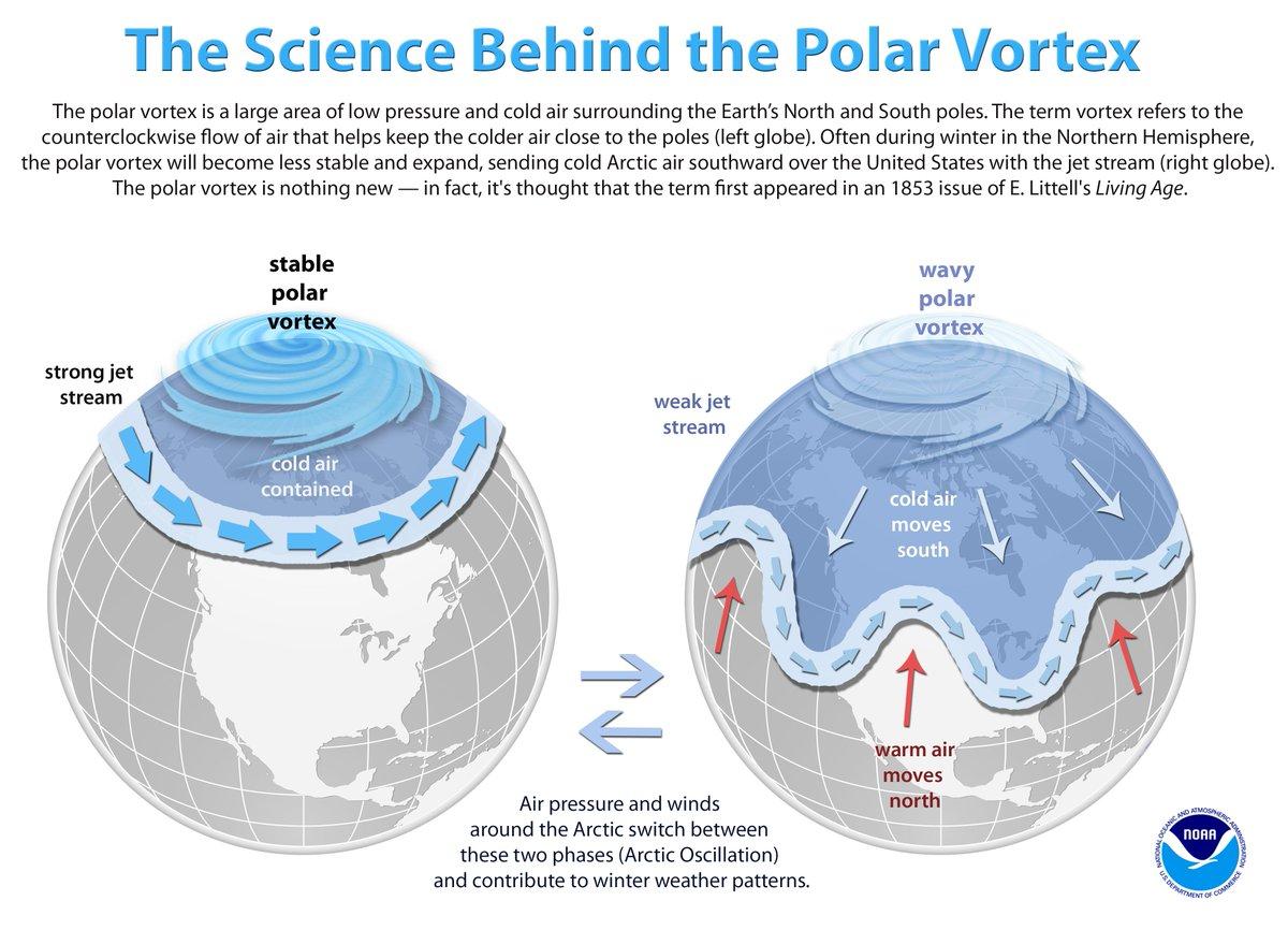 """Resultat d'imatges per a """"et stream polar"""""""