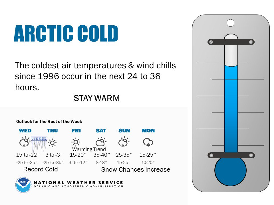 #record cold #stay warm #mnwx #wiwx